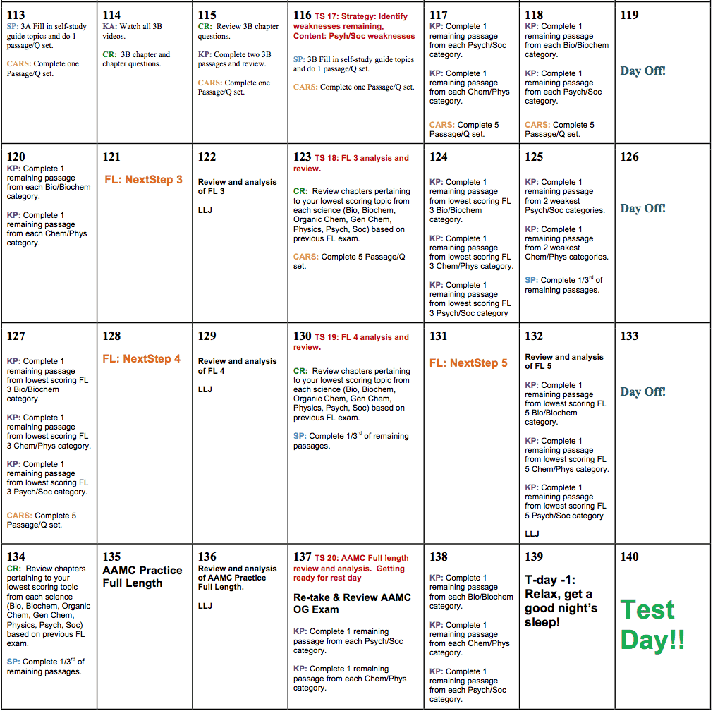 MCAT 2015 Sample Tutoring Plan (40 Hrs)